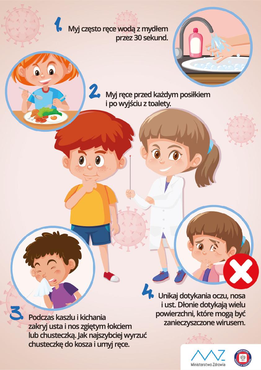 Plakat informujący jak dbać o higienę, żeby zmniejszyć ryzyko zachorowania na Covid-19