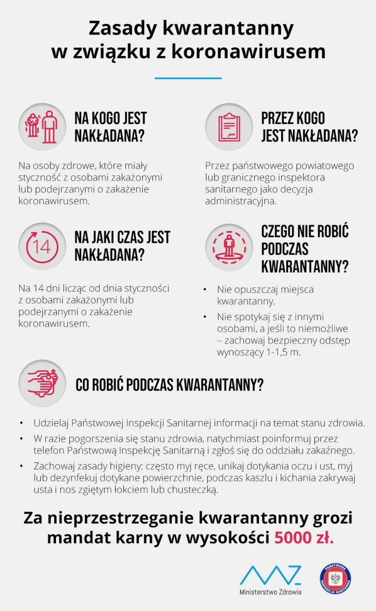 Plakat w kolorze szarym informujący o zasadach kwarantanny w związku z koronawirusem